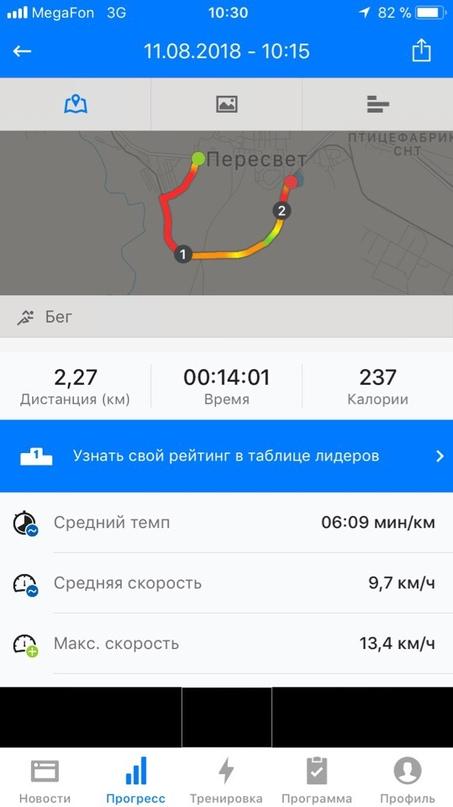 Сергей Денисов | Пересвет