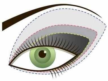 """Дорогие девушки, сегодняшний пост посвящен очень актуальной теме – созданию макияжа в стиле smoky eyes,рассмотрим общую схему поэтапного выполнения макияжа """"смоки айс"""".  1. Для того, чтобы глаза были главным акцентом в макияже, необходимо идеально выравнить тон кожи, особенно вокруг глаз. 2. Берем карандаш для глаз черного цвета.."""