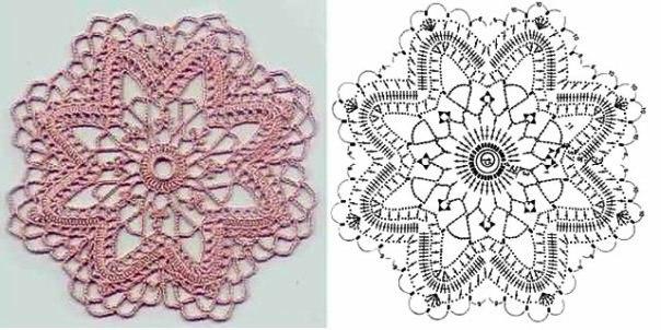 Delicadezas en crochet Gabriela: Motivos en ganchillo para ...