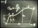 Диаграмма растяжения методы испытаний материалов lbfuhfvvf hfcnz tybz vtnjls bcgsnfybq vfnthbfkjd