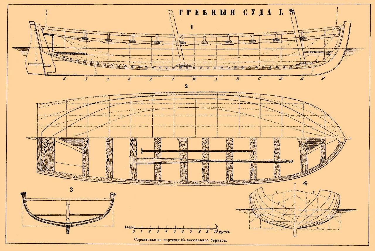 Как сделать деревянную лодку своими руками, лодка из досок 40