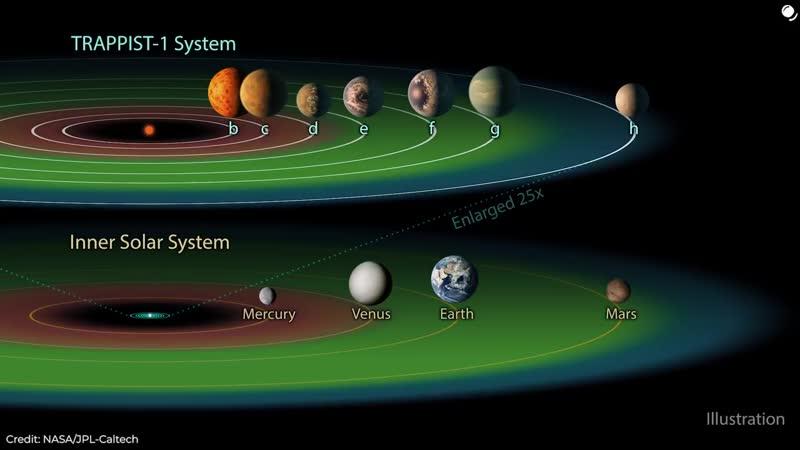 [Космос Просто] АСТРООБЗОР 17 / InSight, Ураган тёмной материи, Trappist-1, Комета 46P, НАСА к Луне и другое