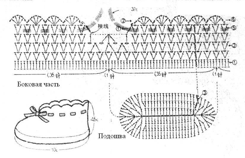 Пинетки для новорожденного крючком схема