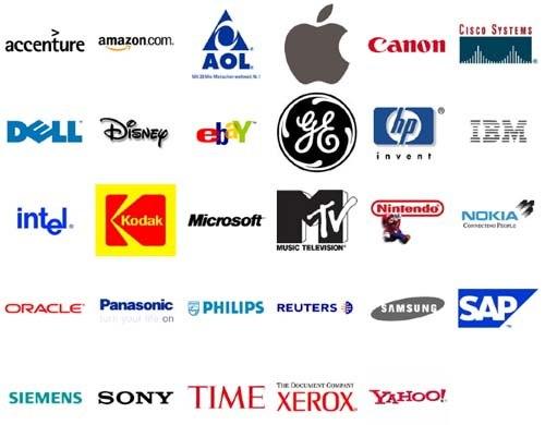 Звідки походять назви брендів