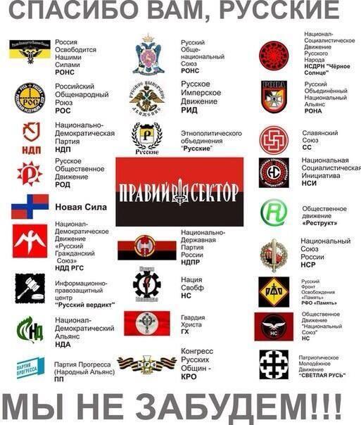 Самоорганизация юго-востока Украины