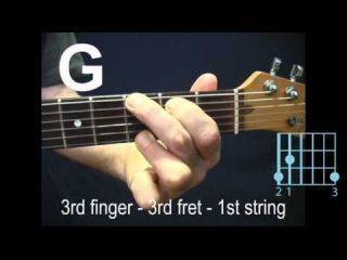 For The Absolute Beginner Guitarist: The Nine Essential Guitar Chords You Must Know Lesson