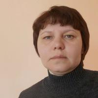Анкета Людмила Мананникова