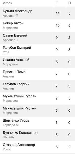 Немного о футболе и спорте в Мордовии (продолжение 4) - Страница 4 S_JfnCfWsek