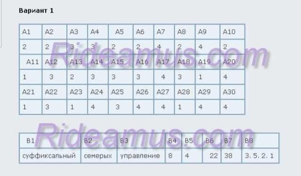 егэ ответы 2012 по русскому языку: