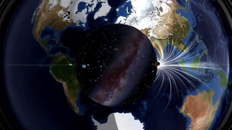 Движение Солнца и небесной сферы.