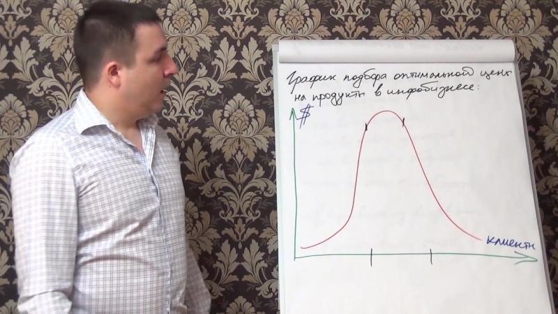 График подбора оптимальной цены в инфобизнесе | Евгений Гришечкин