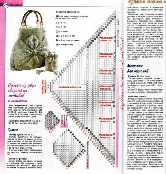 Вязаные сумочки схемы