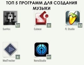 топ программ для создания музыки - фото 2
