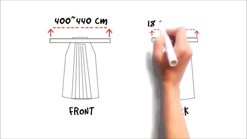 How to Choose your Hakama Size for Aikido, Iaido Kendo - Comprehensive Guide