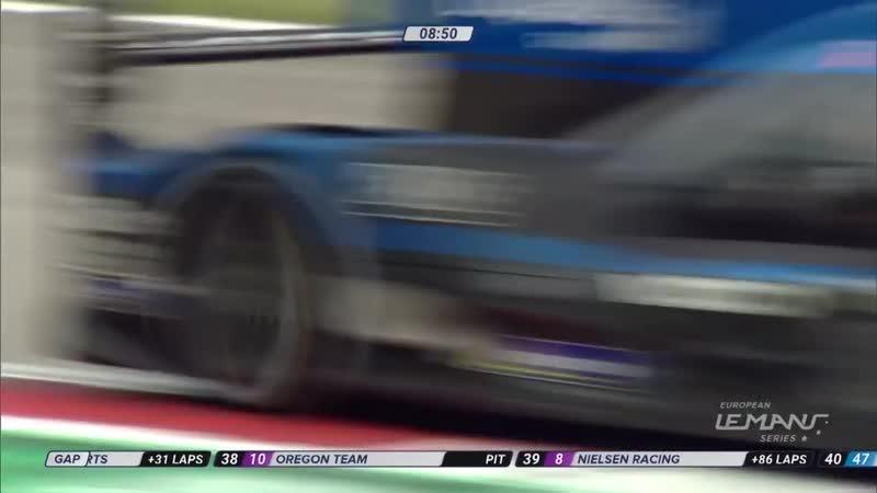 ELMS 2019. Round 2. Monza. Race Part 3
