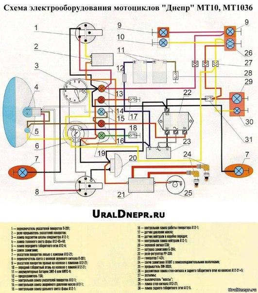 разделе представлены схемы