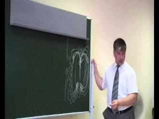 Вопрос - ответ про ДЭИР. Описание техники «трансформатор».