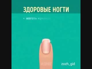 что о тебе скажут ногти