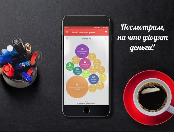 Хотите понять, как вы тратите деньги Установите Дзен-мани приложение для учёта личных финансов с синхронизацией банковских счетов. Дзен-мани для Android