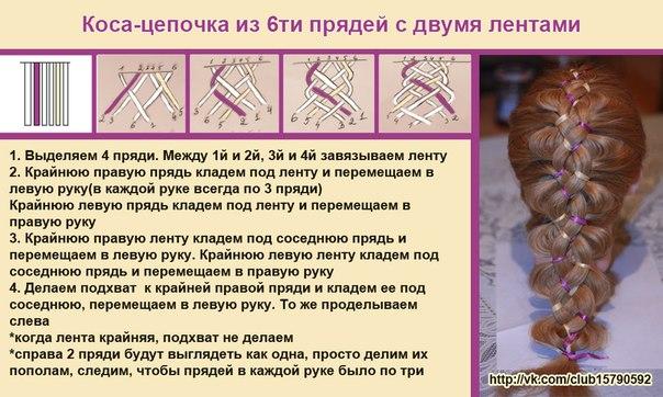 Схемы плетения кос.