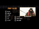 Gone Fishing Show Jyrki69 Part 10 of 15 - 2nd Catch Stats