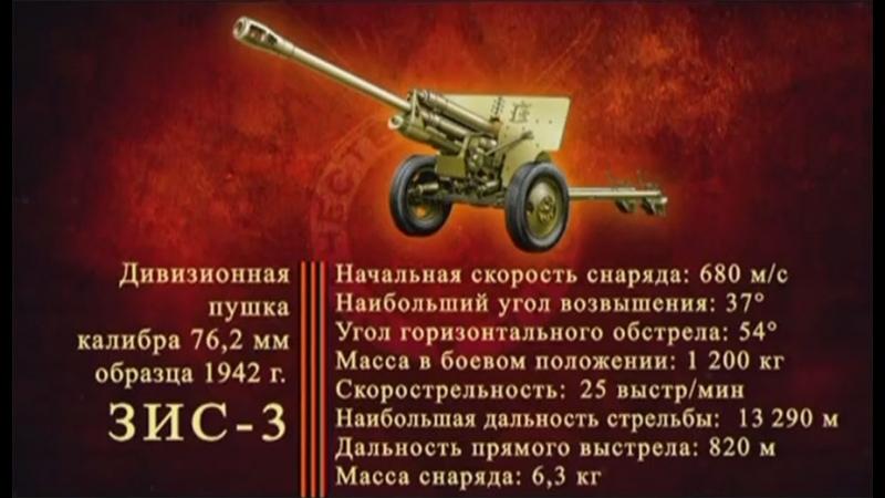 Оружие Победы Дивизионная пушка ЗИС 3