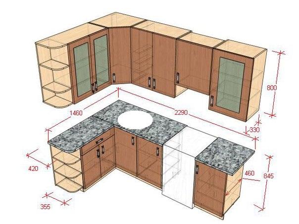 Кухня сделать расчеты своими руками