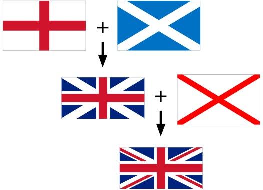 красный крест на белом флаг