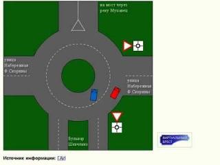 основные Правила проезда перекрёстка (кольцо)