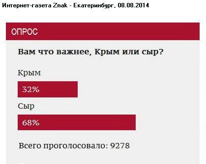 Кремль мстит не Западу, а своим гражданам, - президент Литвы - Цензор.НЕТ 2928