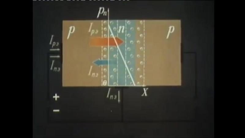 Электронные приборы, 1977