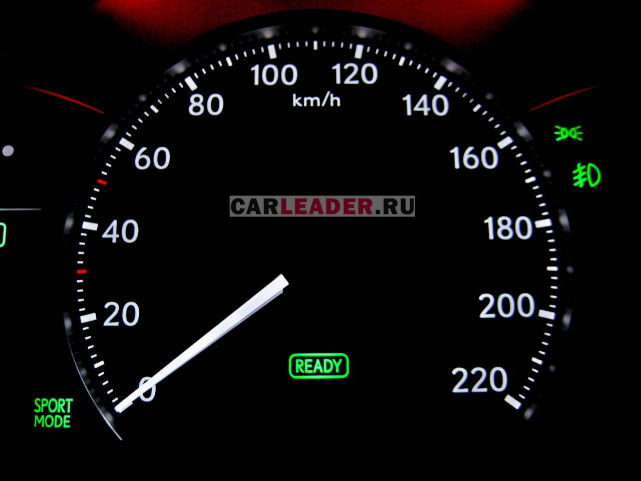 Максимальная скорость Lexus CT 200H