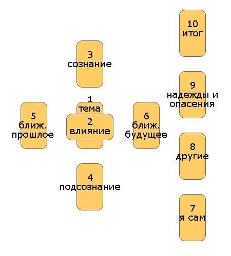 ЕленаРуденко - Расклады на картах Таро. 4ztGJuH6pEY