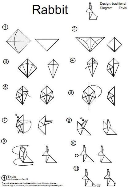 Оригами кролик: