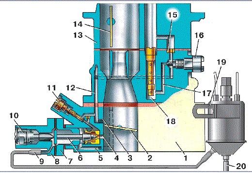Схема системы холостого хода