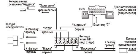 Штат-универсал х1 схема