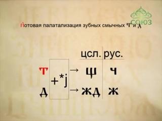 130) чтение буквы <<щ>>