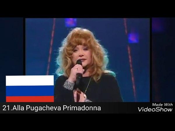 Россия на Евровидении 1994-2018 мой топ-21 » Freewka.com - Смотреть онлайн в хорощем качестве