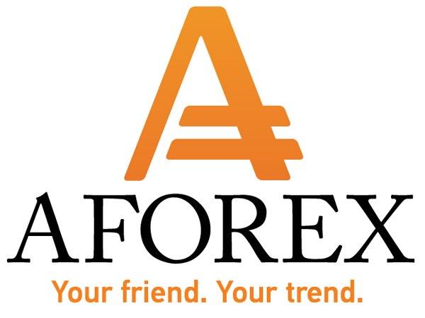 Индексы форекс