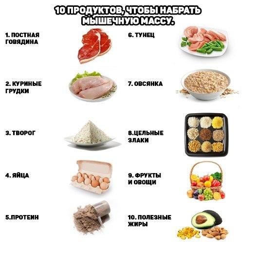 Что делать чтобы набрать вес в домашних условиях