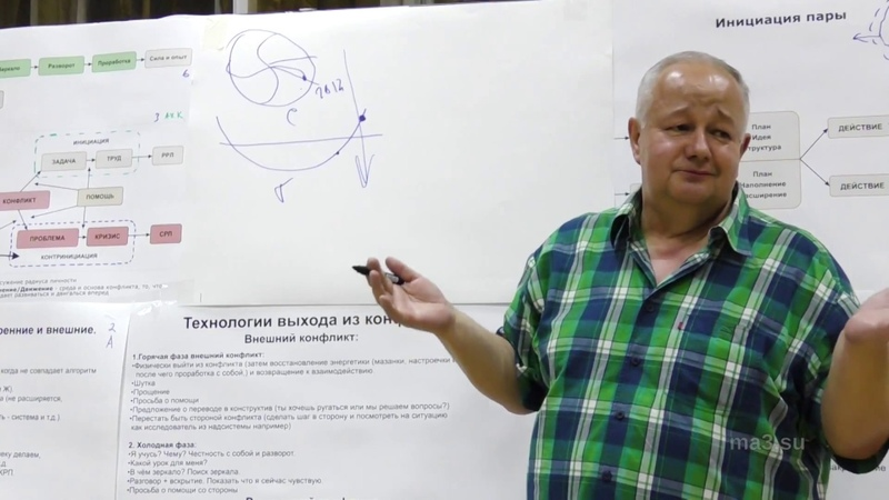 Доклад «Разминирование страхов. О ситуации в мире, России и в сознании человека»