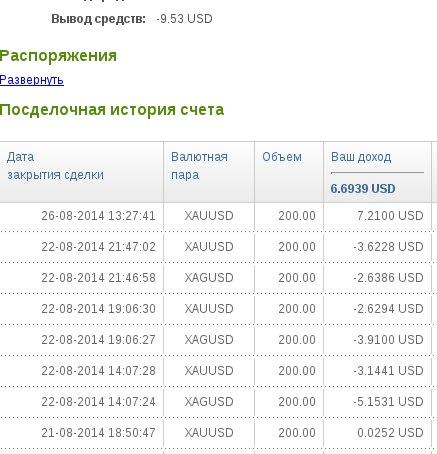 Отчет по инвестированию в ПАММ счета за 1.08-31.08 2014 года