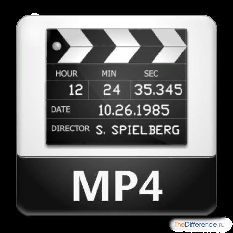 Разница между MP3 и MP4