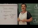 Урок 4. Видеокурс Стань искусным в пении. Типы пения. Нейтральный тип
