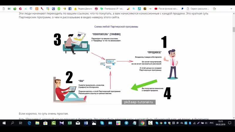 Партнерский конвейер 3.0 Заработок на партнерках.