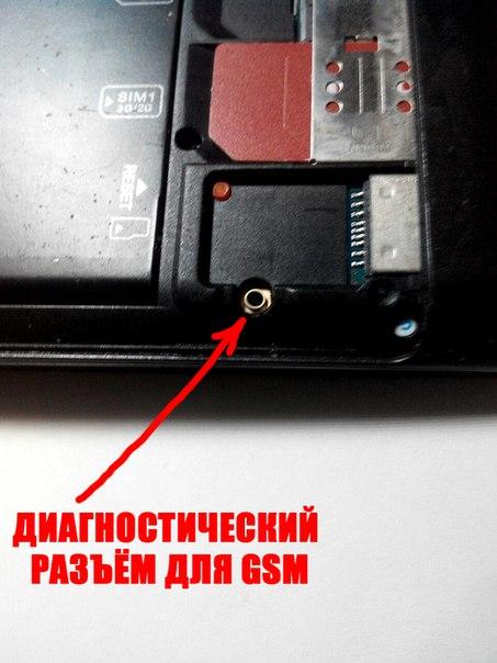Как улучшить сигнал на смартфоне своими руками