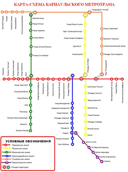 план транспорта,