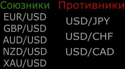 Forex ru котировки