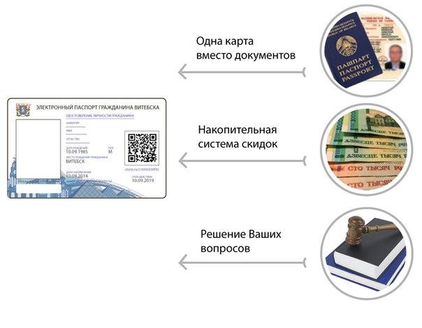 Карта виза платиновая цена Нижневартовск