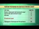 Семьи на Алтае одни из самых бедных в России Будни 16 05 17г Бийское телевид